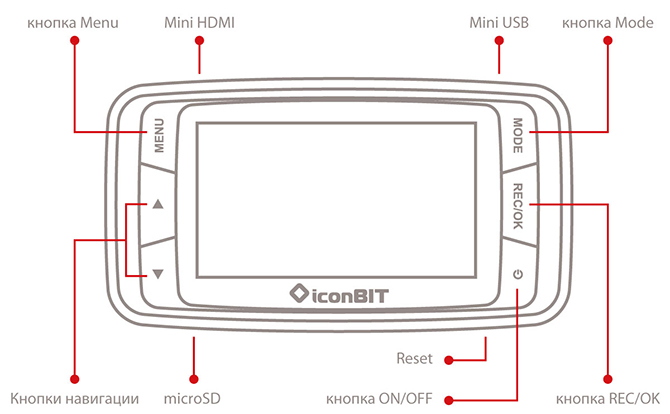 IconBit QX Pro